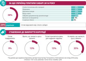 koruptsia_info1_845x600