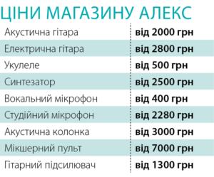 muzmagazin_price_845x700